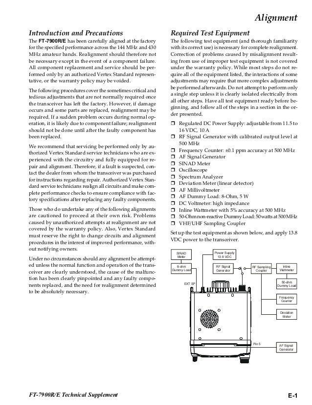 yaesu ft 7900r service manual rh slideshare net EJ20 Turbo subaru ej20 engine service manual