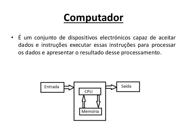 Computador • É um conjunto de dispositivos electrónicos capaz de aceitar dados e instruções executar essas instruções para...