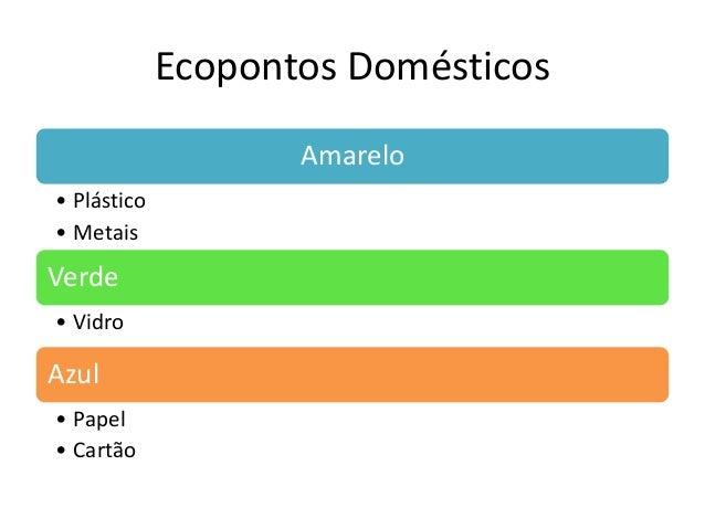 Ecopontos Domésticos Amarelo • Plástico • Metais  Verde • Vidro  Azul • Papel • Cartão
