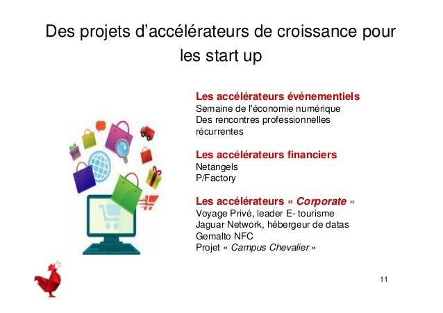 Aix-Marseille : un territoire numérique aux atouts  40 000 salariés privés, 7 000 entreprises  55 % des emplois numériques...
