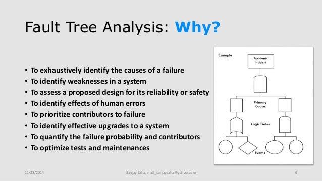 Fault Tree Analysis
