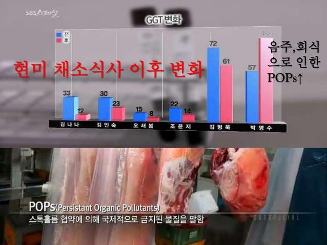 아시아 개발도상국 GM작물 농가 실태