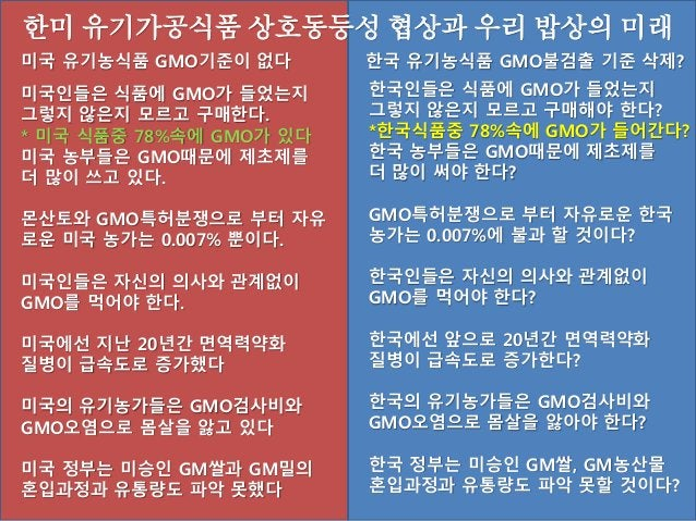 (1)영상에 등장하는 GMO개발의 핵심 물질이자 원천 플라스미드에 대한 설명 ▷플라스미드(plasmid)는 세균의 세포속에서 염색체와 별개로 존재하면서 독자적으 로 증식할 수 있는 DNA다. 고리 모양으로 세균의 생존에...