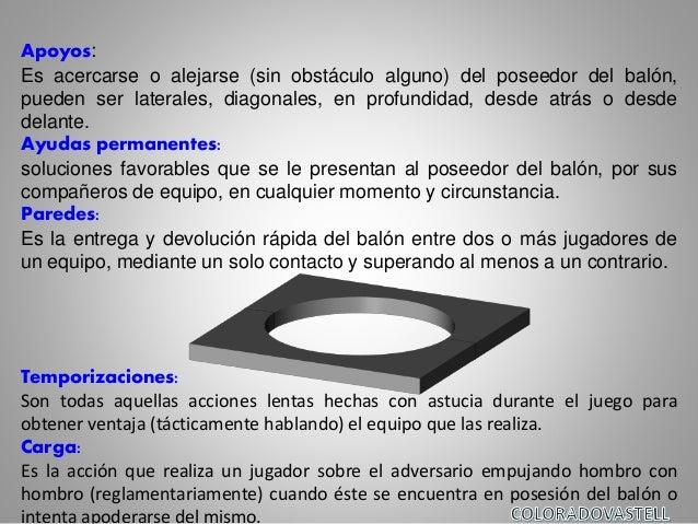 Fútbol principios ofensivos y defensivos Slide 3