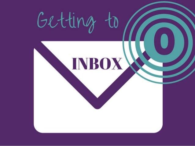 Get to Inbox Zero