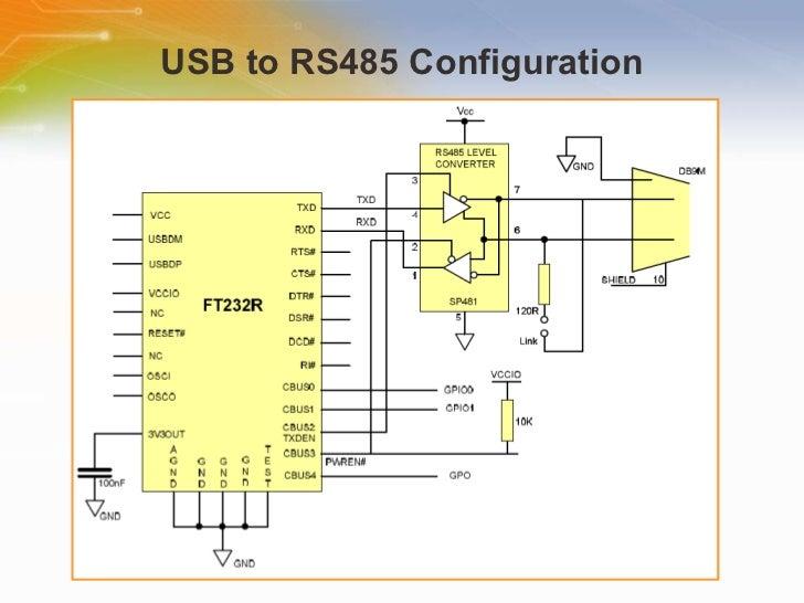 ft232r usb to serial uart bridge usb to rs232 configuration 11