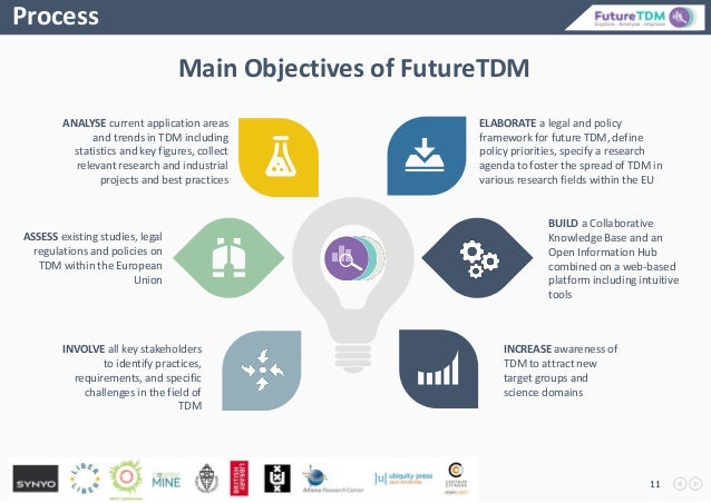 11 ELABORATE a legal and policy framework for future TDM, define policy priorities, specify a research agenda to foster th...