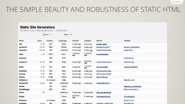 SENSORS AND ACCESSING THE WORLD AROUND US  !  Vibration API  Screen Orientation  Geolocation API  Mouse Lock API  Open Web...