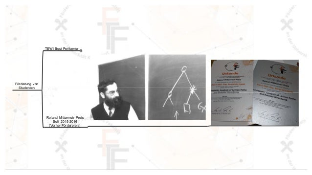 2008 Umbenennung im Rahmen der Gr�ndung der Fakult�t der Technischen Wissenschaften F�rderverein Freunde der Informatik F�...