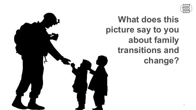 1 What does this picture say to you about family transitions and change?