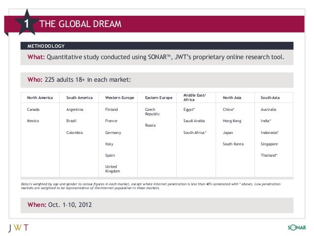 1          THE GLOBAL DREAM    METHODOLOGY    What: Quantitative study conducted using SONAR™, JWT's proprietary online re...