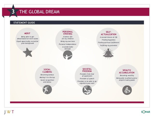 3      THE GLOBAL DREAMSTATEMENT GUIDE                                                             PERSONAL               ...