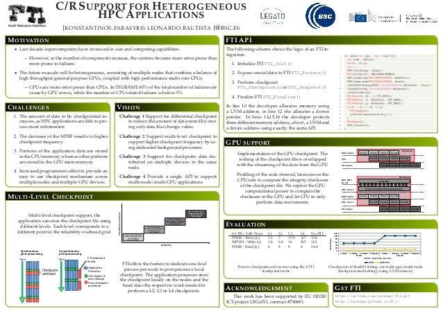 C/R SUPPORT FOR HETEROGENEOUS HPC APPLICATIONS {KONSTANTINOS.PARASYRIS LEONARDO.BAUTISTA }@BSC.ES MOTIVATION • Last decade...