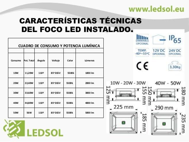 Adaptacion luminarias vapor sodio y mercurio a led - Caracteristicas bombillas led ...