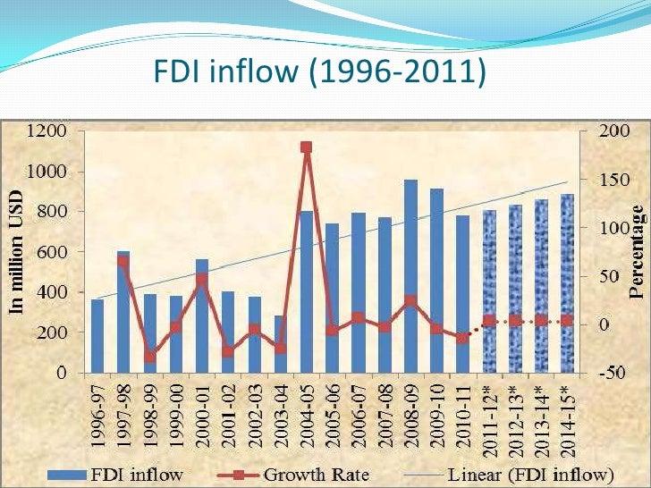 Dhaka forex rates
