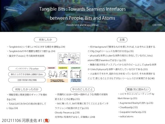 Tangible Bits : Towards Seamless Interfaces between People, Bits and Atoms 主張 Hiroshi Ishii and Brygg Ullmer ・Tangible bit...