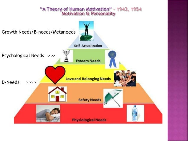 the life and works of abraham maslow Maslow's hierarchy of needs (often represented as a pyramid with five levels of needs) is a motivational theory in psychology that argues that while people aim to meet basic needs, they seek to meet successively higher needs in the form of a pyramid.