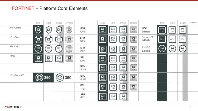 Fortinet Icon Library