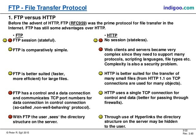 file transfer protocols essay For file sharing software, see comparison of file sharing applications for file synchronization software, see comparison of file synchronization software, comparison of file transfer protocols.