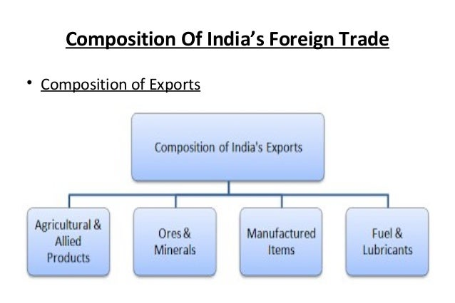 foreign trade in india
