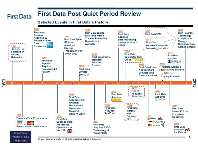 FT Partners Research: First Data IPO - Post Quiet Period Review