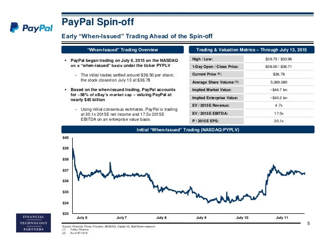 ft partners research paypal spin off overview