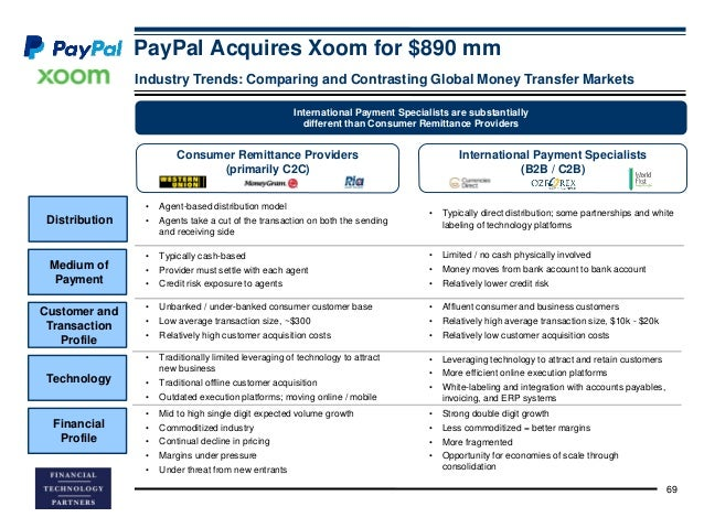 FT Partners Research: PayPal Spin-off Overview