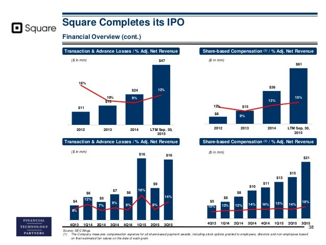 Which payments company IPO looks best for potential buyers?