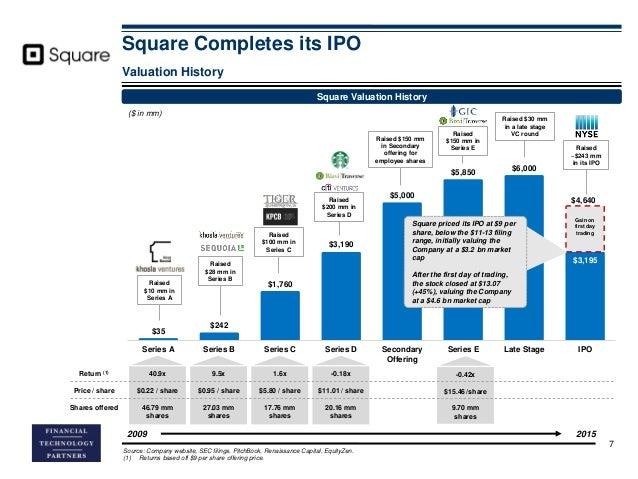 Invest in square ipo