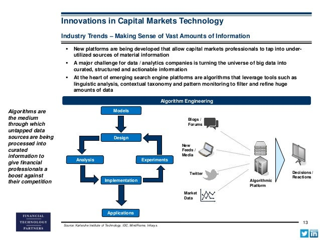 financial innovation in capital market Demystifying blockchain in capital markets: innovation or of capital markets' it spending in that can help financial institutions reduce.