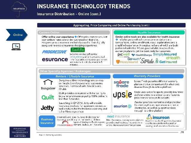 FT Partners Research - Prepare for the InsurTech Wave