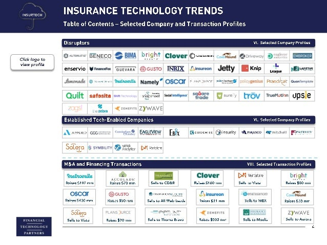 Ft Partners Research Prepare For The Insurtech Wave