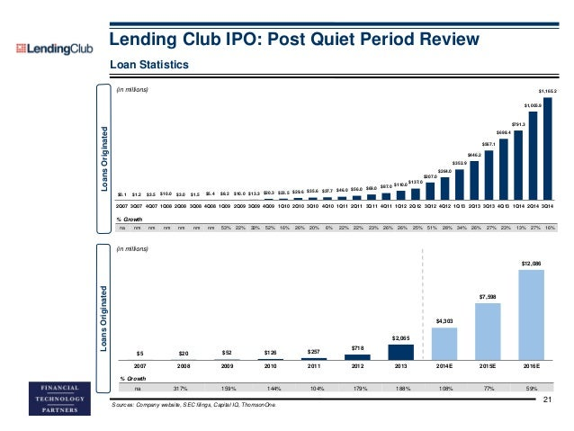 The lending club ipo date