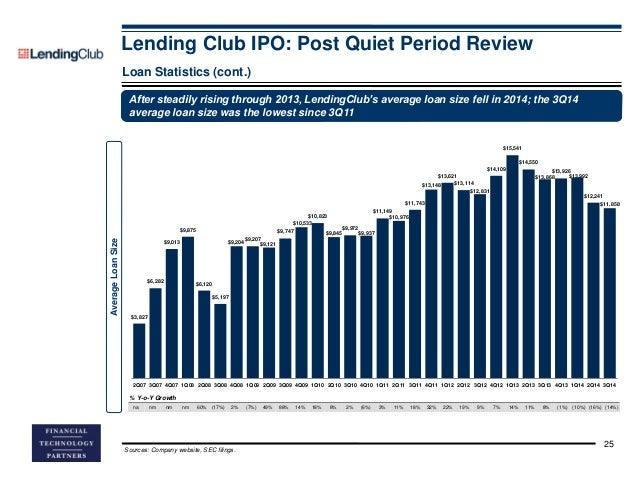 Ipo 25 day quiet period