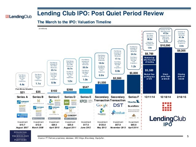 What is quite period in ipo mean