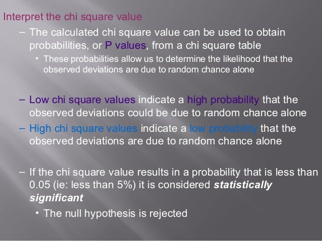the chi square test is a statistical test to see if an observed data fit a One statistical test that addresses this issue is the chi-square goodness of fit test this test is commonly used to test association of variables in two-way tables (see two-way tables and the chi-square test ), where the assumed model of independence is evaluated against the observed data.