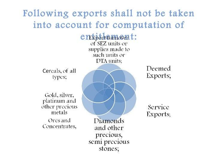 37a vkguy Appendix 37a list of export items allowed under vishesh krishi  and gram udyog yojana (vkguy) table 1: special.