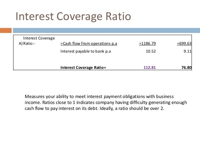 Payment of debt interest