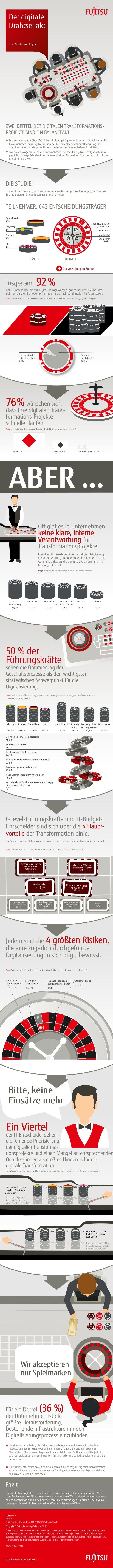 Für ein Drittel (36 %) der Unternehmen ist die größte Herausforderung, bestehende Infrastrukturen in den Digitalisierungsp...