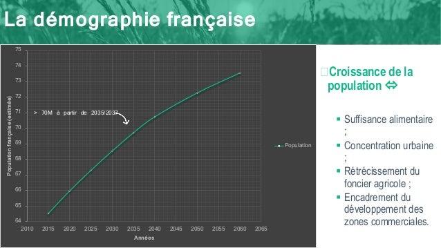 La démographie française 64 65 66 67 68 69 70 71 72 73 74 75 2010 2015 2020 2025 2030 2035 2040 2045 2050 2055 2060 2065 P...