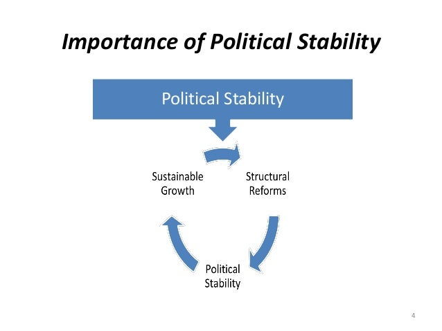 Importance of Political Stability 4 Political Stability