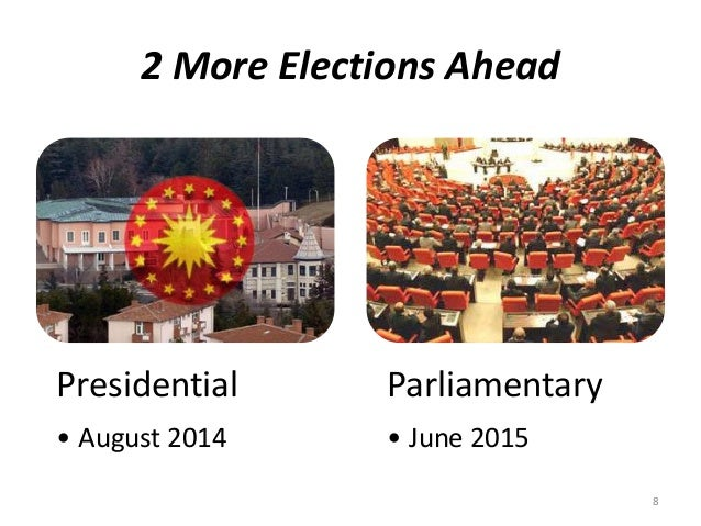 2 More Elections Ahead Presidential • August 2014 Parliamentary • June 2015 8