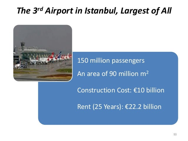 The 3rd Airport in Istanbul, Largest of All 150 million passengers An area of 90 million m2 Construction Cost: €10 billion...