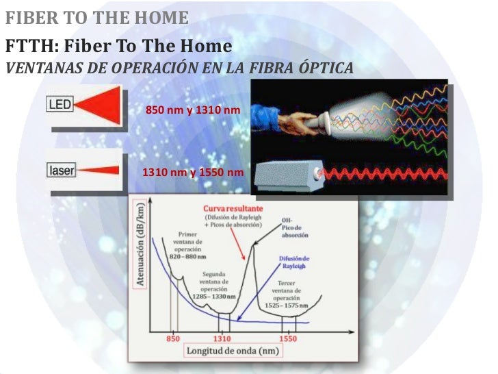 ftth fiber to the home pdf
