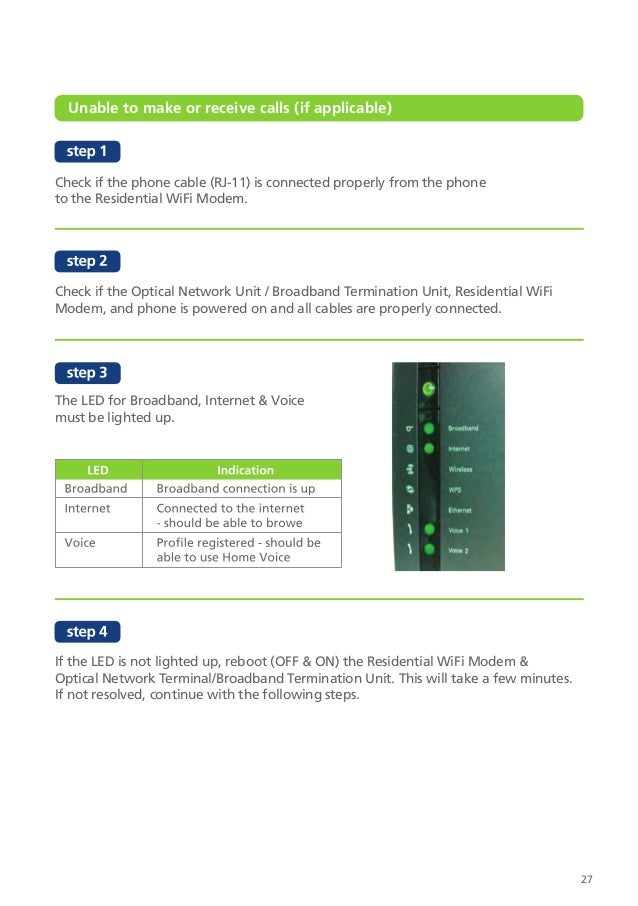 Maxis Fibre Internet FTTH Self Help Guide
