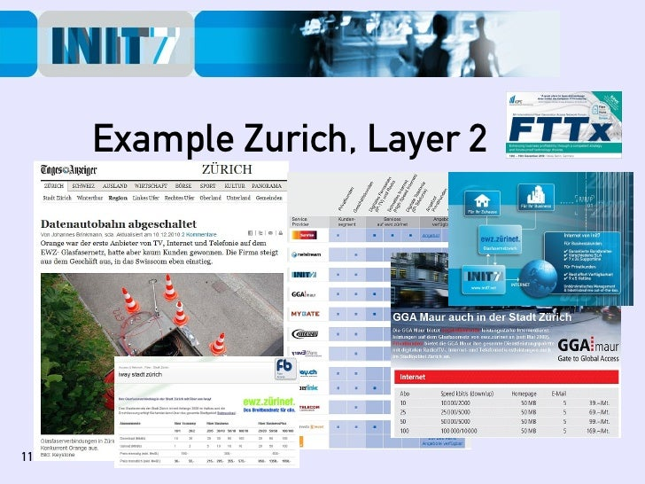 Kleindienst Berlin fttx conferece berlin december 2010 slides by emanuel kleindienst