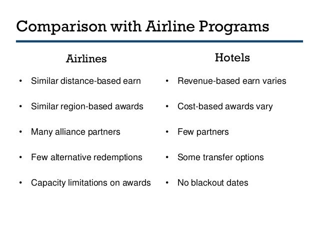 what general pricing approaches have airlines pursued Amadeus inc in airline information technology or general the airlines have faced approach, airlines will first have to abandon the.