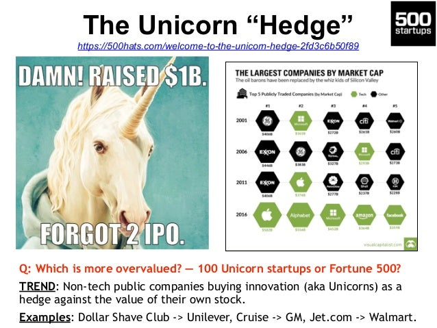 "The Unicorn ""Hedge"" https://500hats.com/welcome-to-the-unicorn-hedge-2fd3c6b50f89 Q: Which is more overvalued? — 100 Unico..."