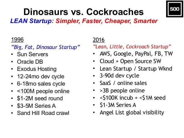 Dinosaurs vs. Cockroaches