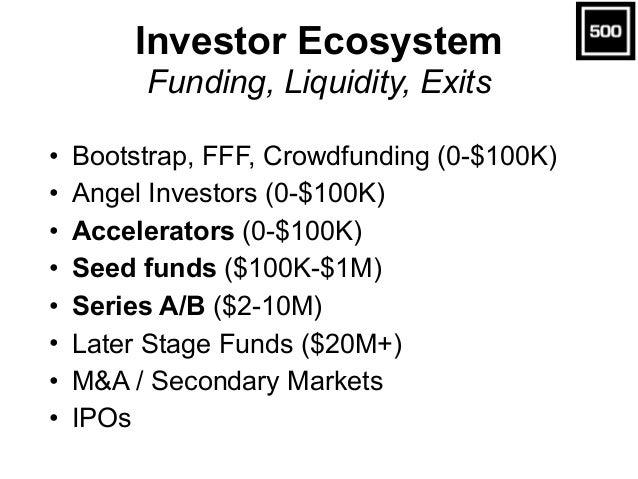 Investor Ecosystem Funding, Liquidity, Exits • Bootstrap, FFF, Crowdfunding (0-$100K) • Angel Investors (0-$100K) • Accele...